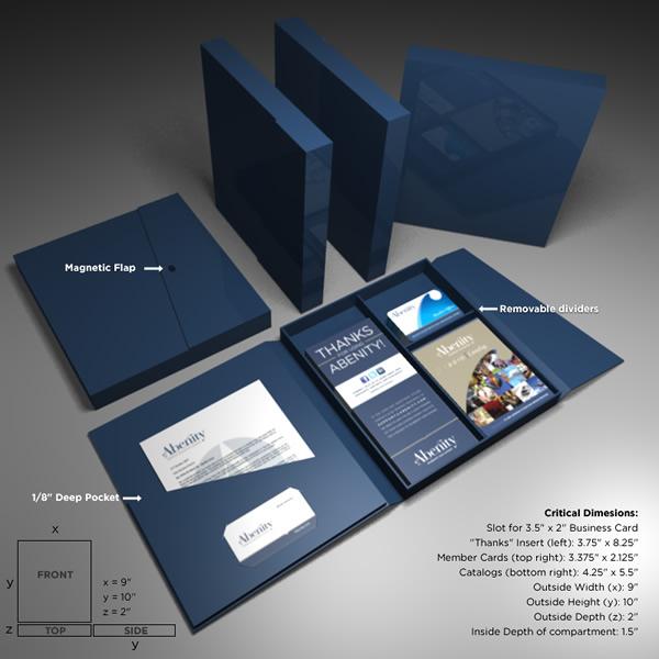 Abenity Resource Kit Model