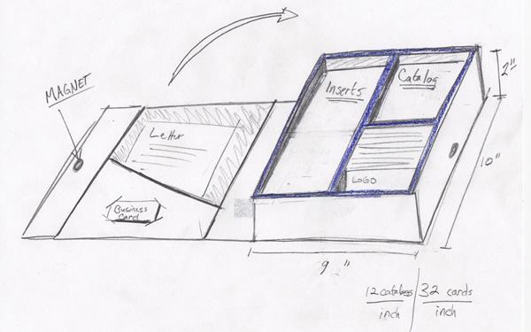 Abenity Resource Kit Sketch